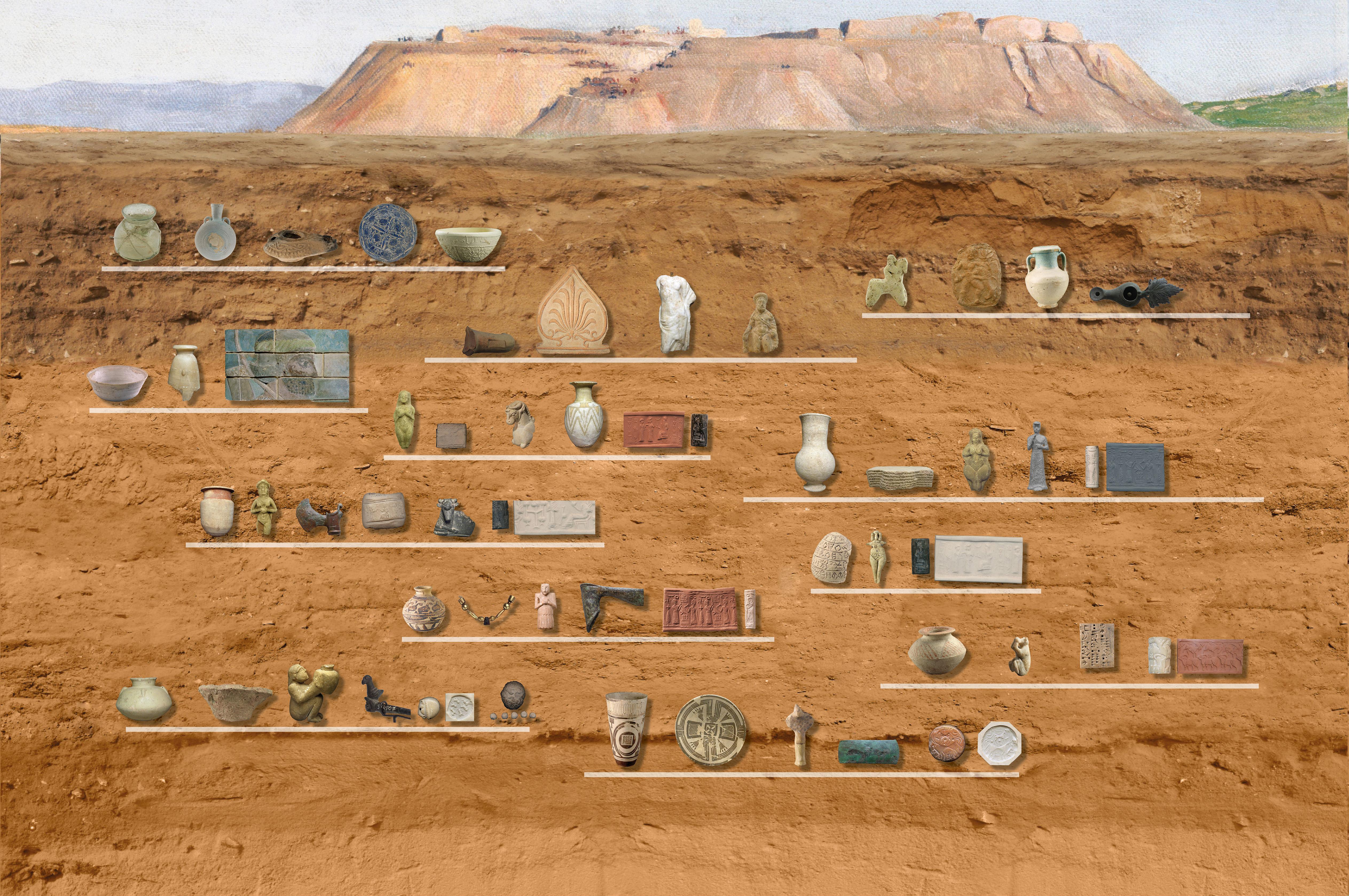 l'archéologie relative datant